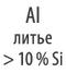 Алюминий > 10% Si